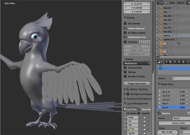 Papagei/Federn